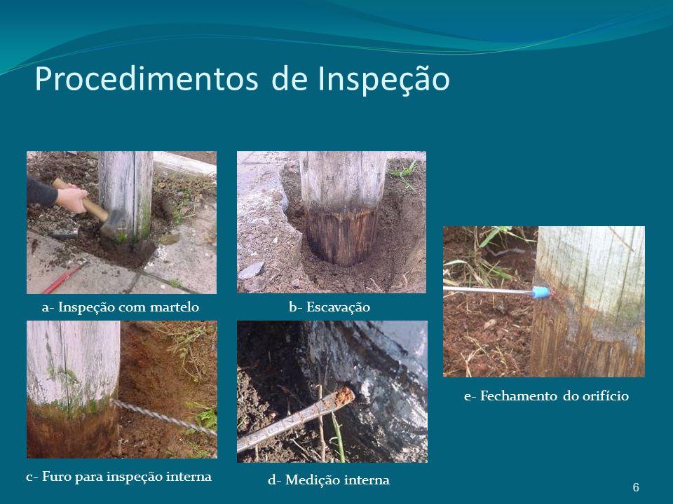 6 Procedimentos de Inspeção b- Escavação a- Inspeção com martelo c- Furo para inspeção interna d- Medição interna e- Fechamento do orifício
