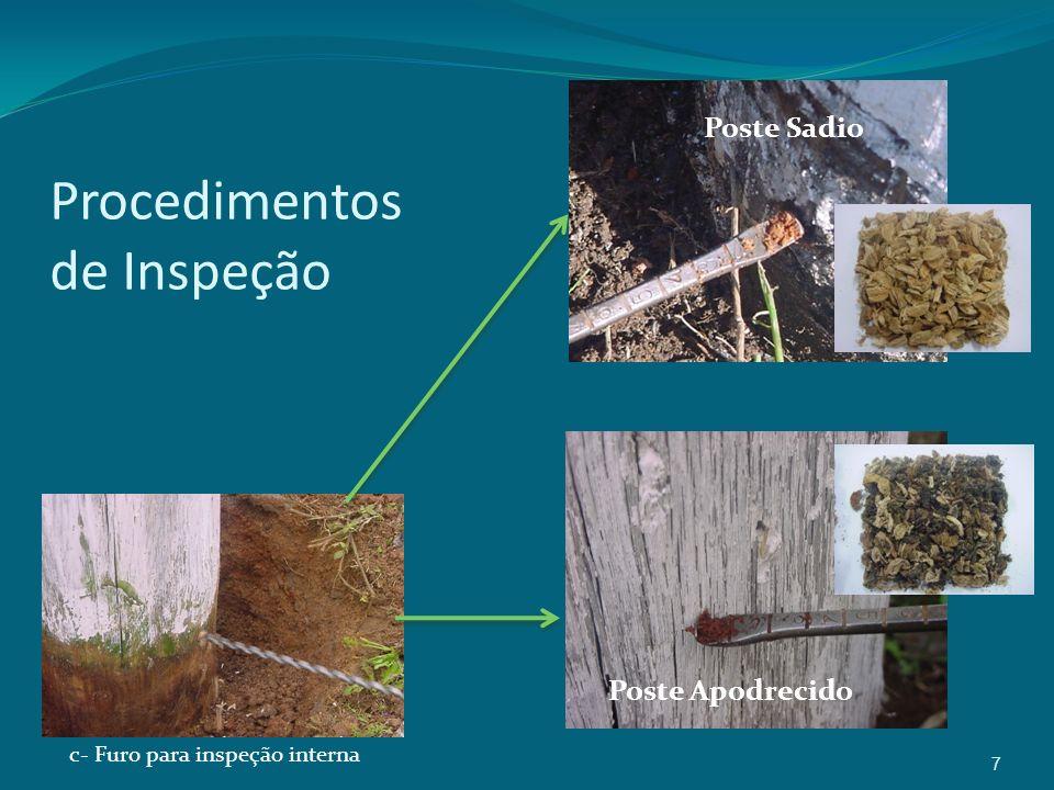 7 Procedimentos de Inspeção Poste Sadio Poste Apodrecido c- Furo para inspeção interna