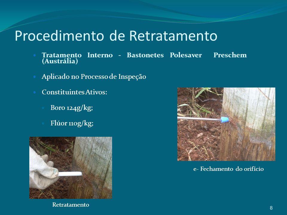 8 Procedimento de Retratamento Tratamento Interno - Bastonetes Polesaver Preschem (Austrália) Aplicado no Processo de Inspeção Constituintes Ativos: Boro 124g/kg; Flúor 110g/kg; Retratamento e- Fechamento do orifício