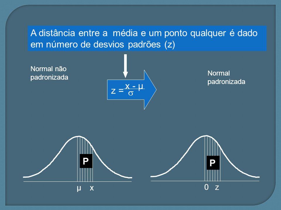 A distância entre a média e um ponto qualquer é dado em número de desvios padrões (z) Normal padronizada Normal não padronizada z = x - µ µ x 0 z P P