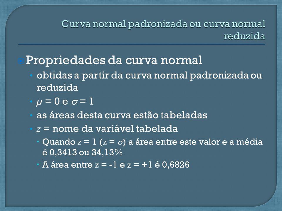 Propriedades da curva normal obtidas a partir da curva normal padronizada ou reduzida µ = 0 e = 1 as áreas desta curva estão tabeladas z = nome da var