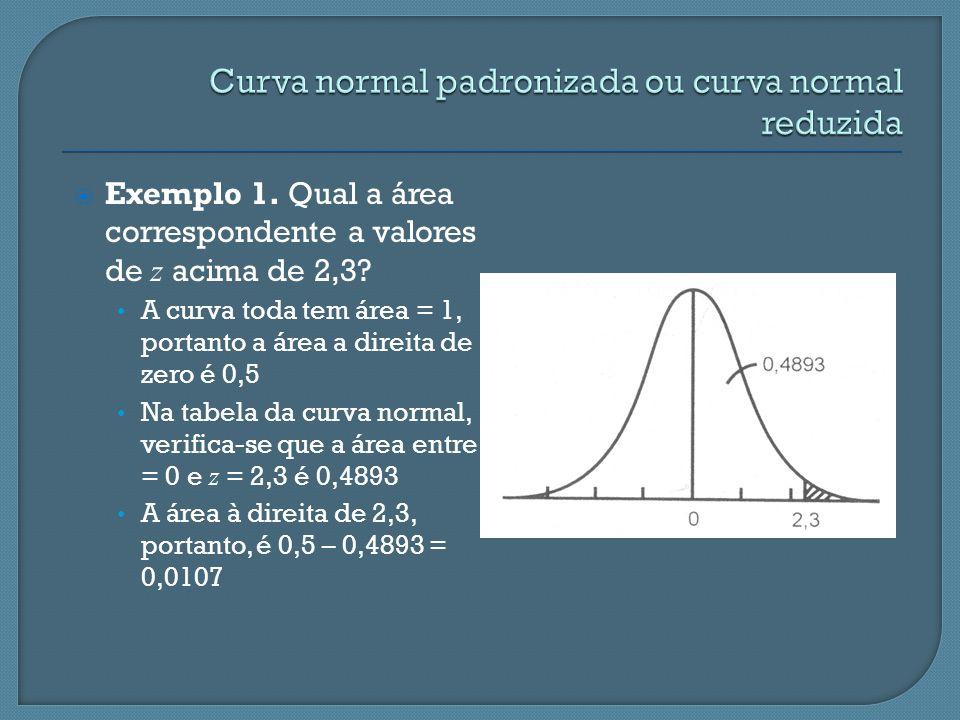 Exemplo 1. Qual a área correspondente a valores de z acima de 2,3? A curva toda tem área = 1, portanto a área a direita de zero é 0,5 Na tabela da cur