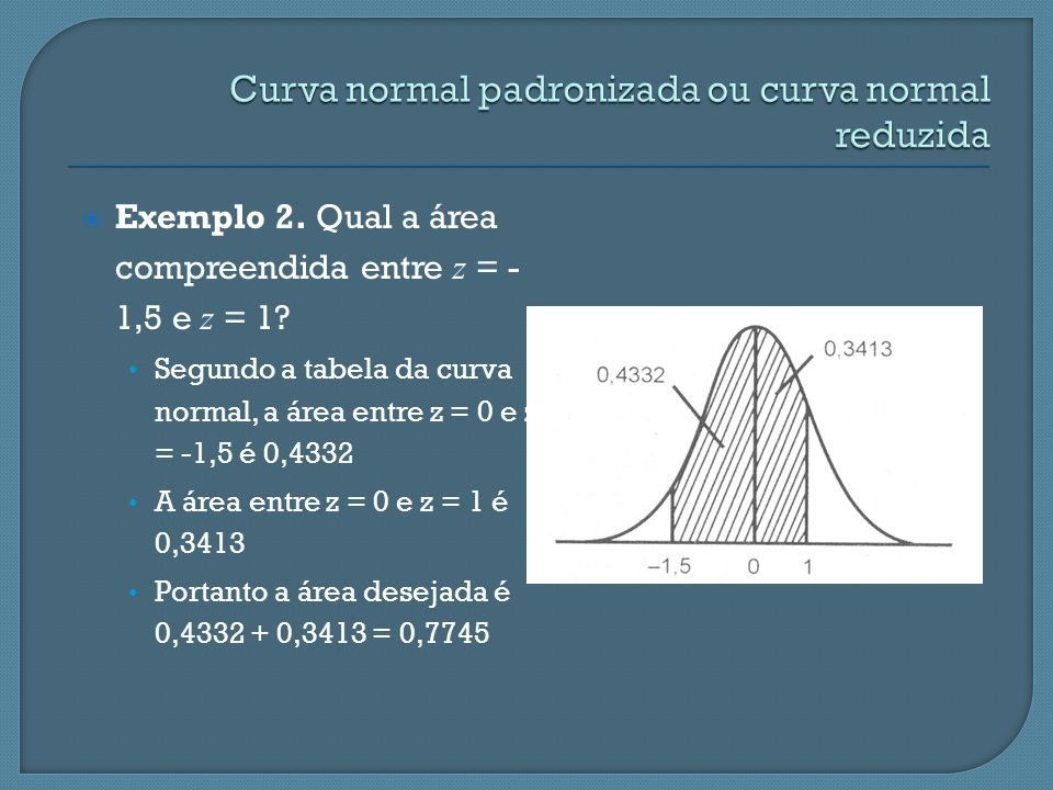 Exemplo 2. Qual a área compreendida entre z = - 1,5 e z = 1? Segundo a tabela da curva normal, a área entre z = 0 e z = -1,5 é 0,4332 A área entre z =
