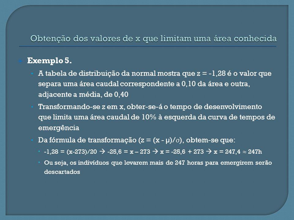 Exemplo 5. A tabela de distribuição da normal mostra que z = -1,28 é o valor que separa uma área caudal correspondente a 0,10 da área e outra, adjacen