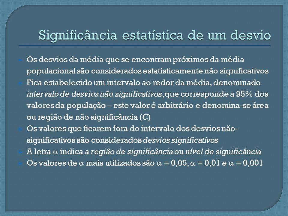 Os desvios da média que se encontram próximos da média populacional são considerados estatisticamente não significativos Fica estabelecido um interval