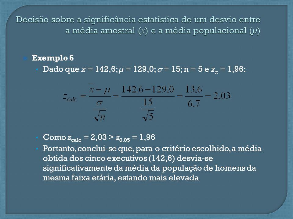 Exemplo 6 Dado que x = 142,6; µ = 129,0; = 15; n = 5 e z = 1,96: Como z calc = 2,03 > z 0,05 = 1,96 Portanto, conclui-se que, para o critério escolhid
