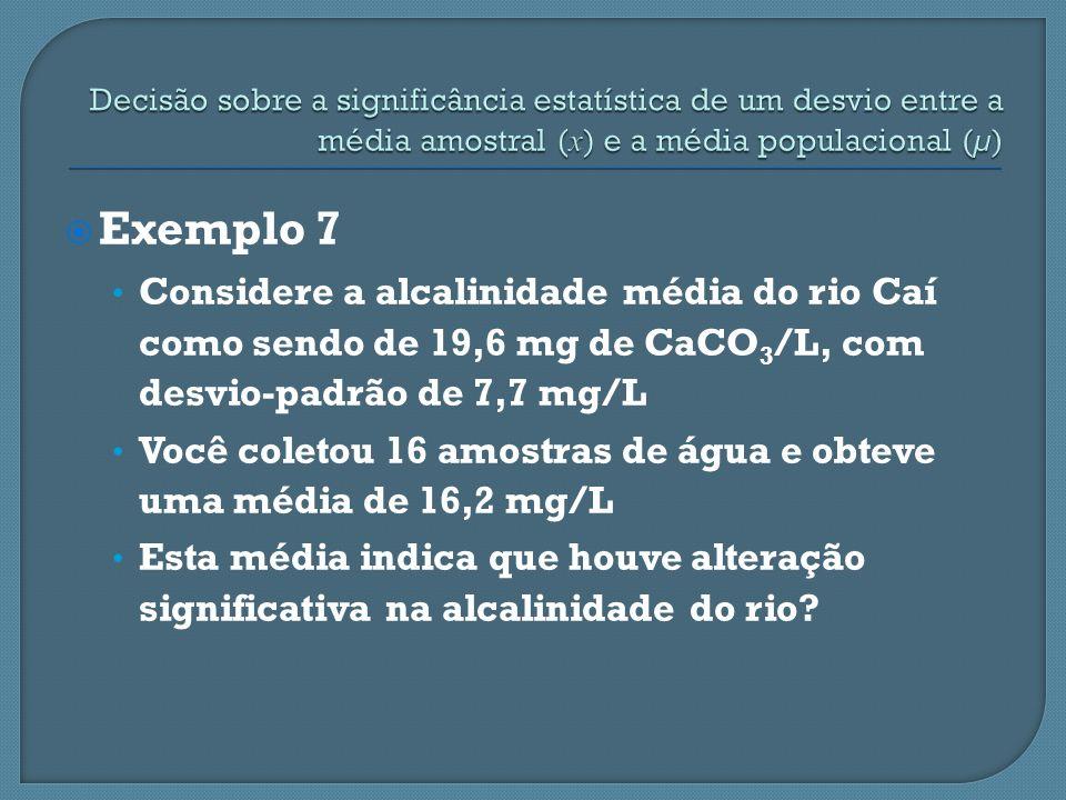 Exemplo 7 Considere a alcalinidade média do rio Caí como sendo de 19,6 mg de CaCO 3 /L, com desvio-padrão de 7,7 mg/L Você coletou 16 amostras de água