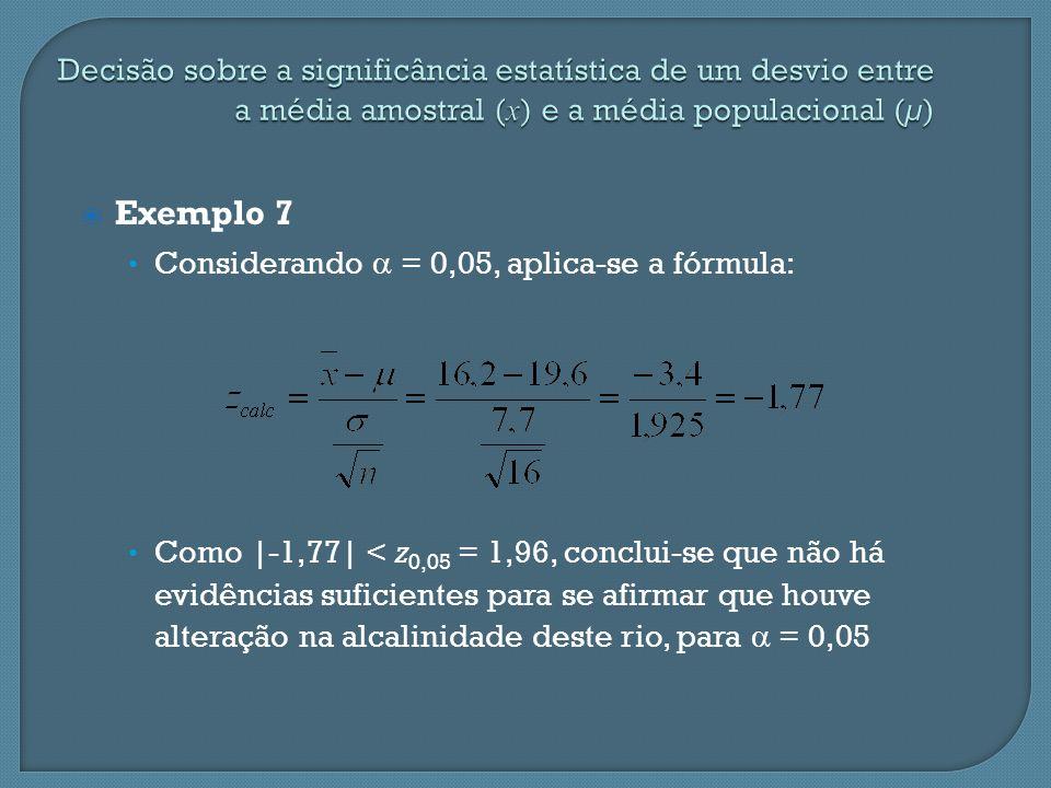 Exemplo 7 Considerando = 0,05, aplica-se a fórmula: Como |-1,77| < z 0,05 = 1,96, conclui-se que não há evidências suficientes para se afirmar que hou
