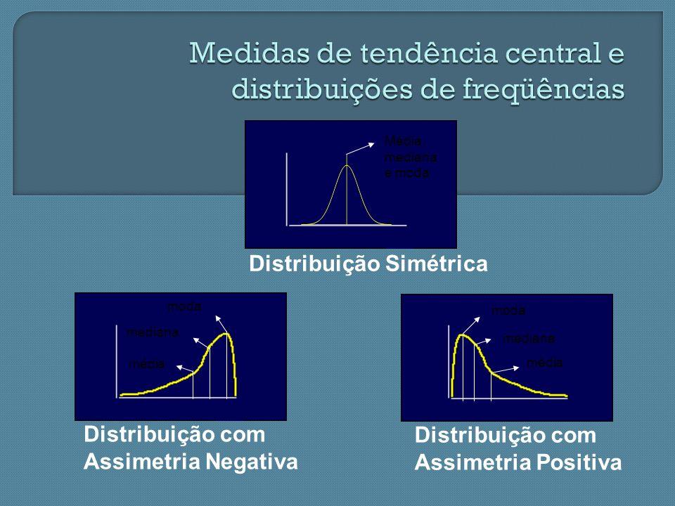 Distribuição Simétrica Média, mediana e moda Distribuição com Assimetria Negativa moda mediana média Distribuição com Assimetria Positiva média median