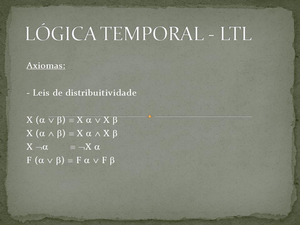 Axiomas: - Leis de distribuitividade X ( ) X X X X F ( ) F F