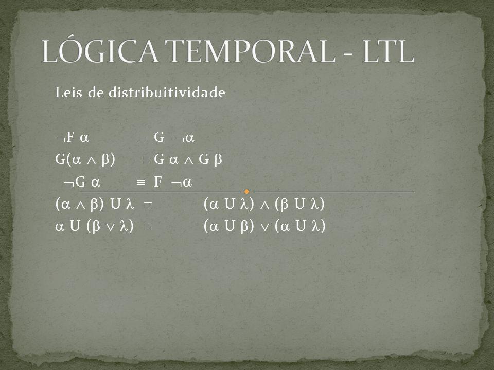 Leis de distribuitividade F G G( ) G G G F ( ) U ( U ) ( U ) U ( ) ( U ) ( U )