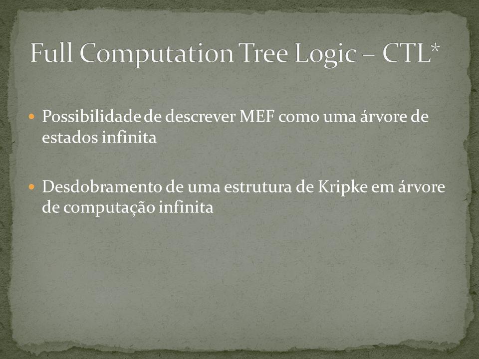 Possibilidade de descrever MEF como uma árvore de estados infinita Desdobramento de uma estrutura de Kripke em árvore de computação infinita