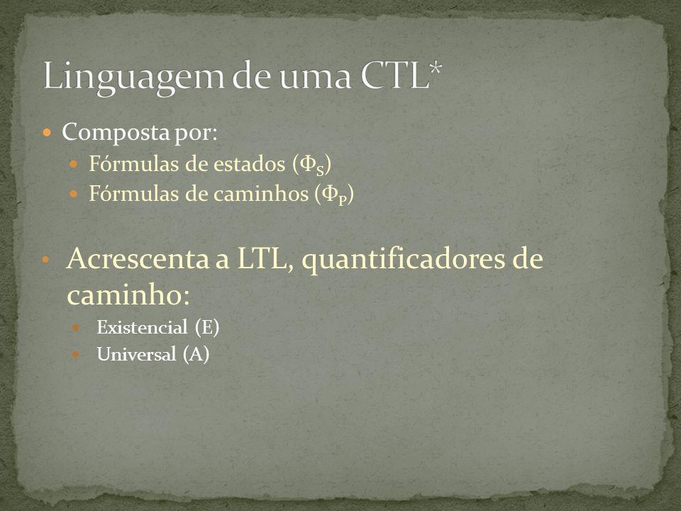 Composta por: Fórmulas de estados (Ф S ) Fórmulas de caminhos (Ф P ) Acrescenta a LTL, quantificadores de caminho: Existencial (E) Universal (A)