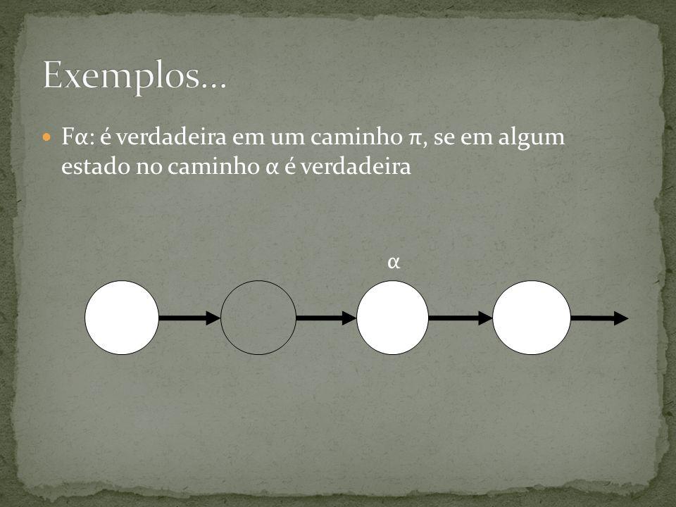 Fα: é verdadeira em um caminho π, se em algum estado no caminho α é verdadeira α