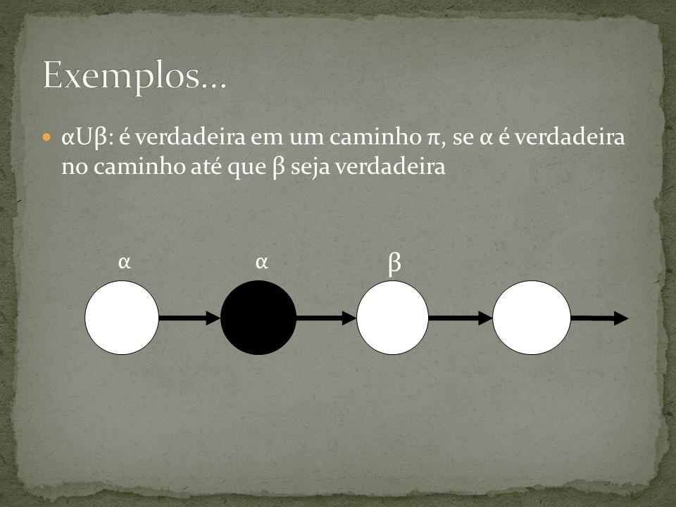 αUβ: é verdadeira em um caminho π, se α é verdadeira no caminho até que β seja verdadeira αα β