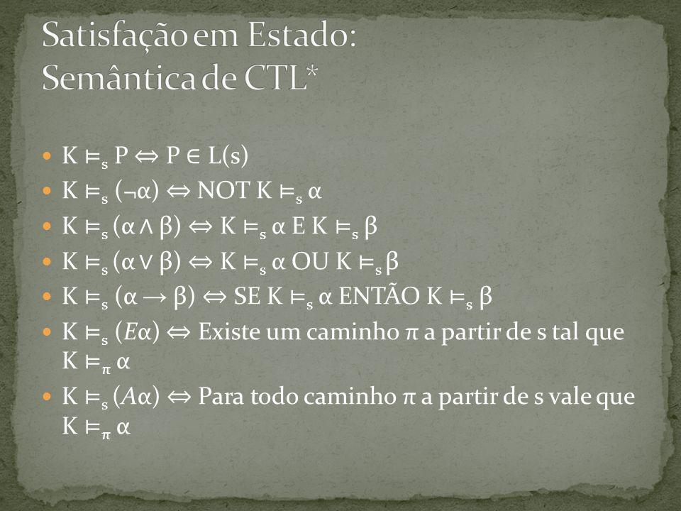 K s P P L(s) K s (¬α) NOT K s α K s (α β) K s α E K s β K s (α β) K s α OU K s β K s (α β) SE K s α ENTÃO K s β K s (Eα) Existe um caminho π a partir