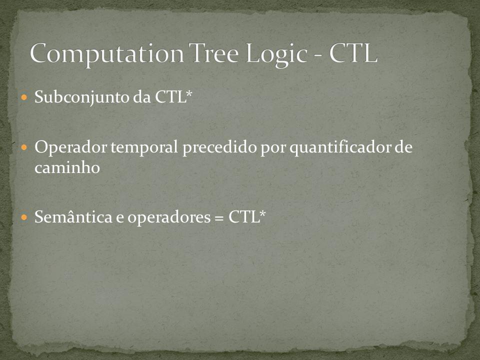 Subconjunto da CTL* Operador temporal precedido por quantificador de caminho Semântica e operadores = CTL*