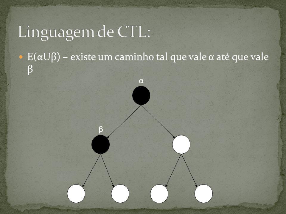 E(αUβ) – existe um caminho tal que vale α até que vale β α β