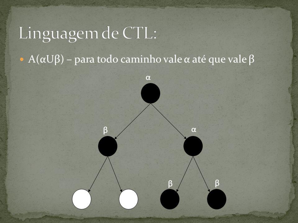 A(αUβ) – para todo caminho vale α até que vale β β β α β α