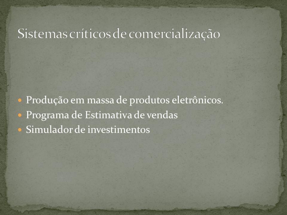 Produção em massa de produtos eletrônicos. Programa de Estimativa de vendas Simulador de investimentos