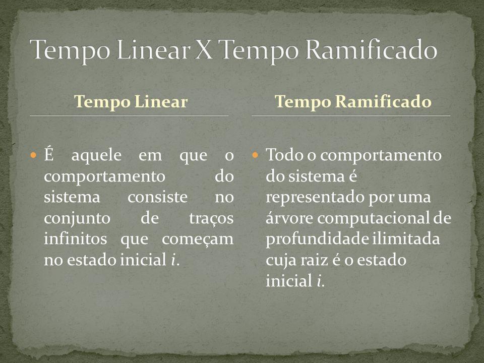 Tempo Linear É aquele em que o comportamento do sistema consiste no conjunto de traços infinitos que começam no estado inicial i. Todo o comportamento