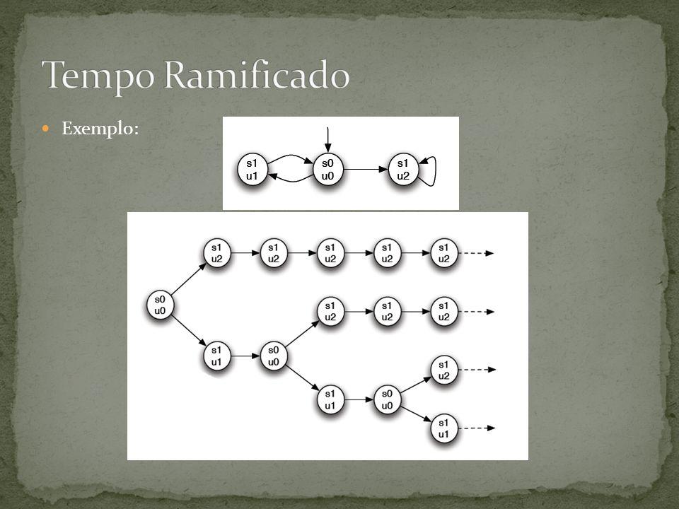 É uma lógica temporal de tempo linear que interpreta fórmulas sobre funcionamentos do sistema, e faz a caracterização de cada caminho linear proporcionado pelas máquinas de estados finitos.