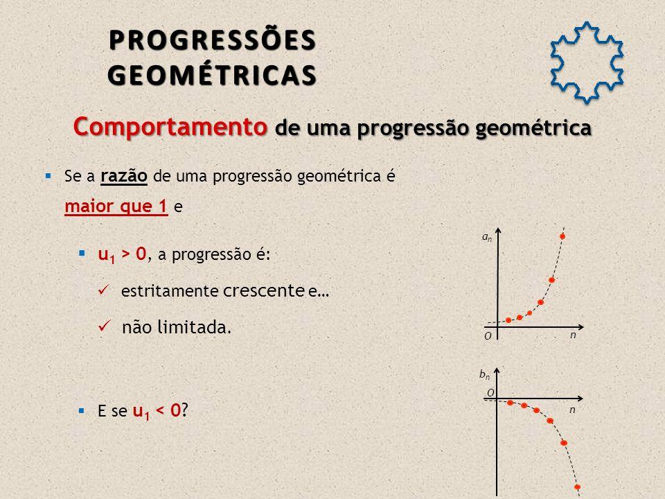 Se a razão de uma progressão geométrica está compreendida entre 0 e 1 e u 1 > 0, a progressão é: estritamente decrescente e… limitada.