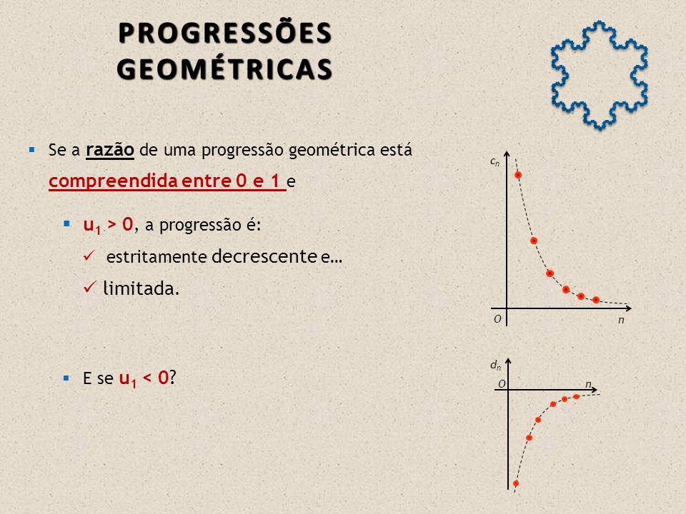 Se a razão de uma progressão geométrica é igual a 1, a progressão é: constante limitada PROGRESSÕES GEOMÉTRICAS Se a razão de uma progressão geométrica é igual a -1, a progressão é: não monótona limitada n fnfn O n gngn O