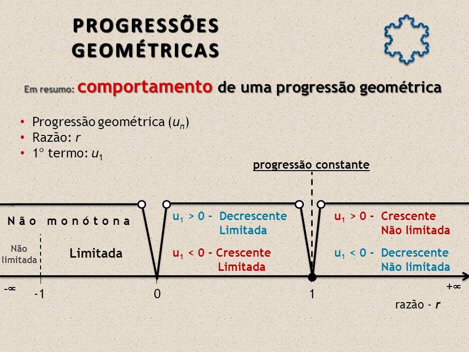 01 u 1 > 0 - Crescente Não limitada progressão constante Não monótona PROGRESSÕES GEOMÉTRICAS Progressão geométrica (u n ) Razão: r 1º termo: u 1 u 1 < 0 - Decrescente Não limitada u 1 > 0 - Decrescente Limitada Limitada Não limitada razão - r - + Em resumo: comportamento de uma progressão geométrica u 1 < 0 - Crescente Limitada