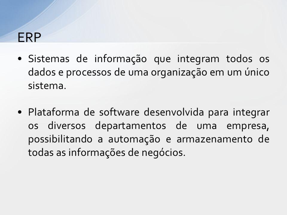 Sistemas de informação que integram todos os dados e processos de uma organização em um único sistema.