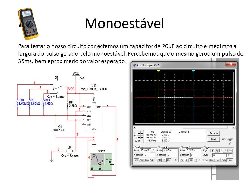 Para testar o nosso circuito conectamos um capacitor de 20μF ao circuito e medimos a largura do pulso gerado pelo monoestável. Percebemos que o mesmo