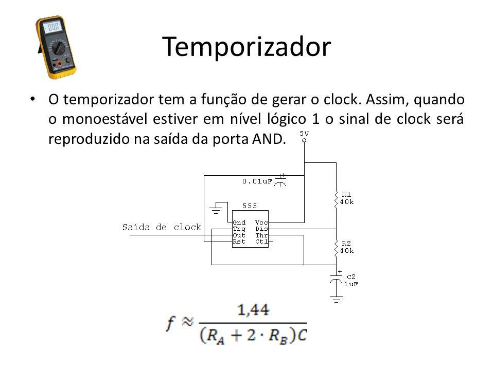 Temporizador O temporizador tem a função de gerar o clock. Assim, quando o monoestável estiver em nível lógico 1 o sinal de clock será reproduzido na