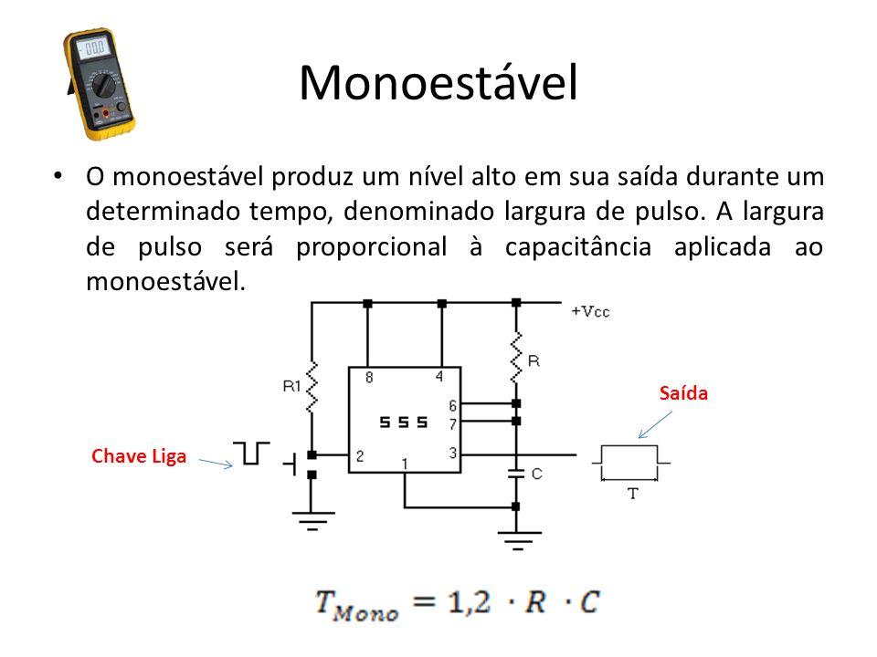 Monoestável O monoestável produz um nível alto em sua saída durante um determinado tempo, denominado largura de pulso. A largura de pulso será proporc