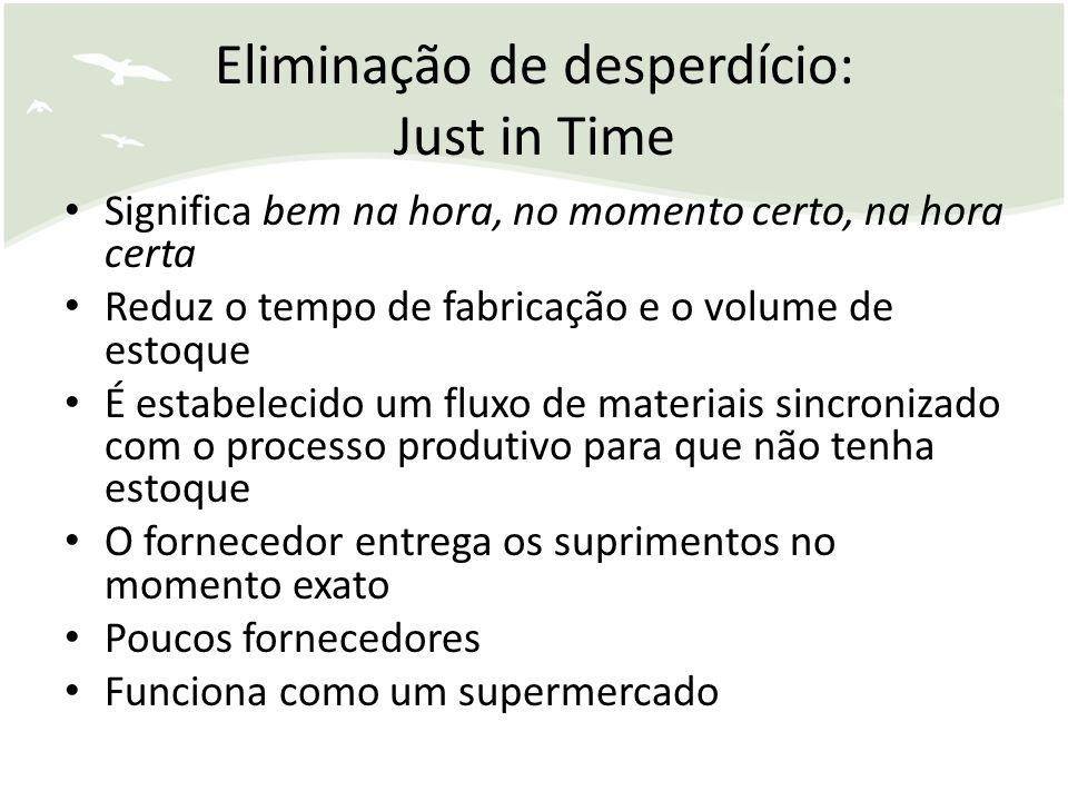 Eliminação de desperdício: Just in Time Significa bem na hora, no momento certo, na hora certa Reduz o tempo de fabricação e o volume de estoque É est