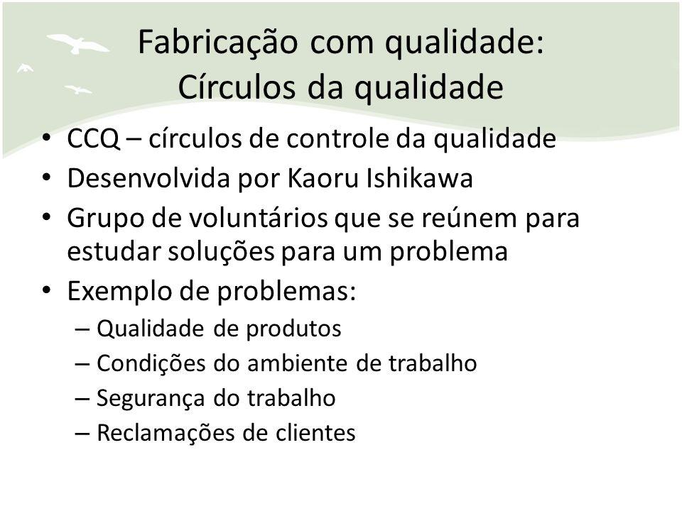 Fabricação com qualidade: Círculos da qualidade CCQ – círculos de controle da qualidade Desenvolvida por Kaoru Ishikawa Grupo de voluntários que se re