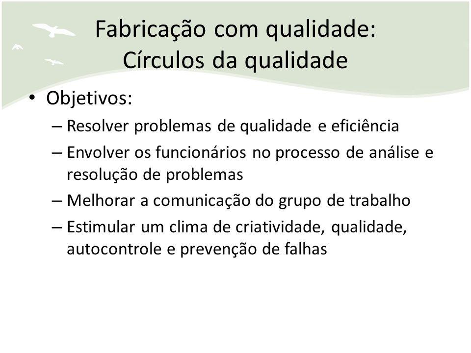 Fabricação com qualidade: Círculos da qualidade Objetivos: – Resolver problemas de qualidade e eficiência – Envolver os funcionários no processo de an
