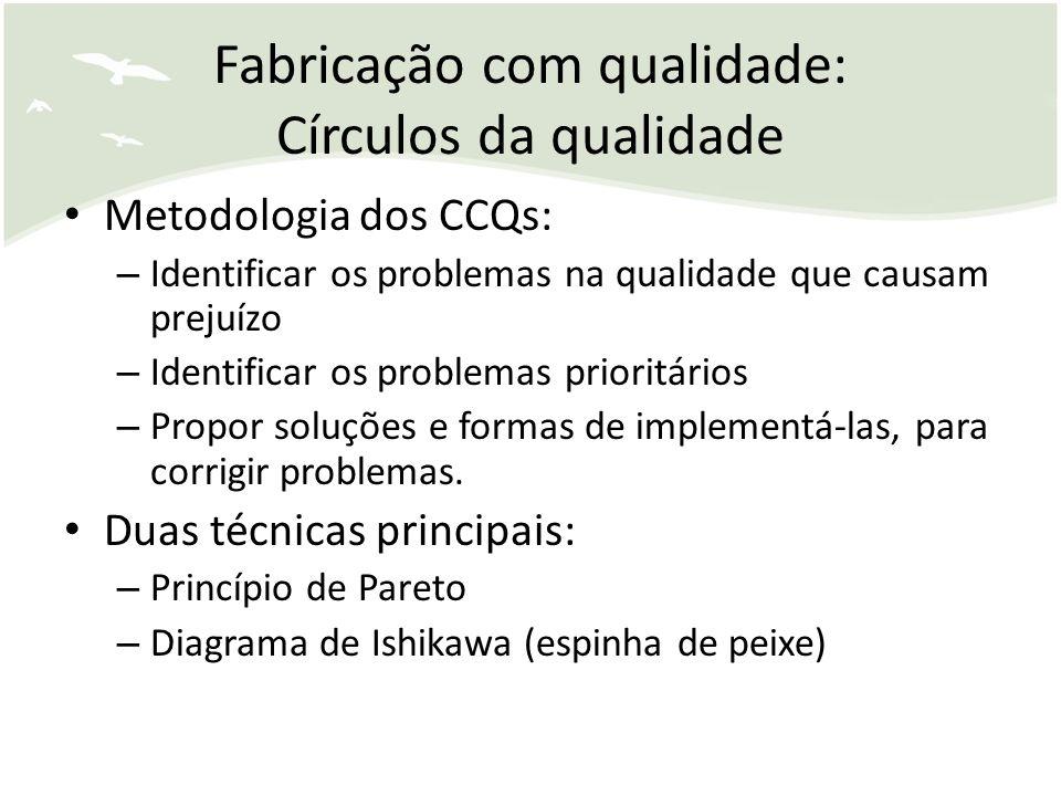 Fabricação com qualidade: Círculos da qualidade Metodologia dos CCQs: – Identificar os problemas na qualidade que causam prejuízo – Identificar os problemas prioritários – Propor soluções e formas de implementá-las, para corrigir problemas.