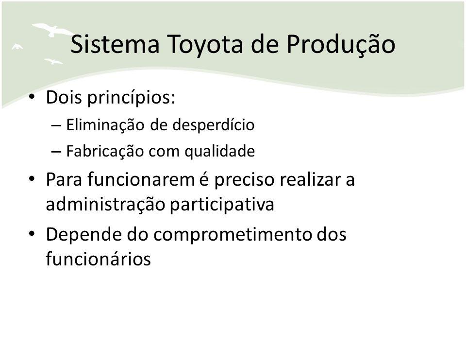 Sistema Toyota de Produção Dois princípios: – Eliminação de desperdício – Fabricação com qualidade Para funcionarem é preciso realizar a administração participativa Depende do comprometimento dos funcionários