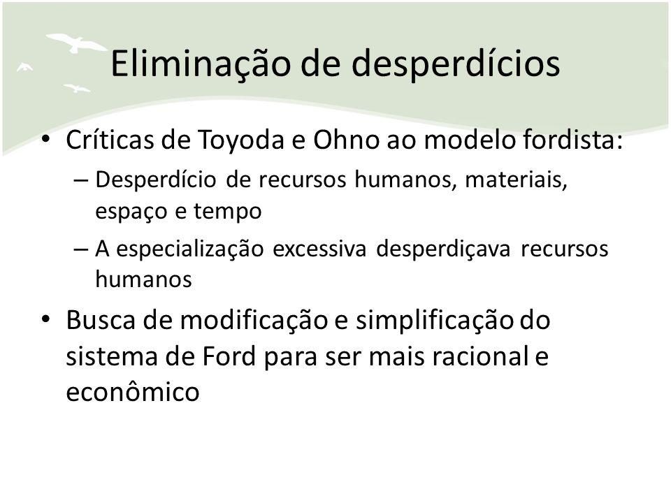 Eliminação de desperdícios Críticas de Toyoda e Ohno ao modelo fordista: – Desperdício de recursos humanos, materiais, espaço e tempo – A especializaç