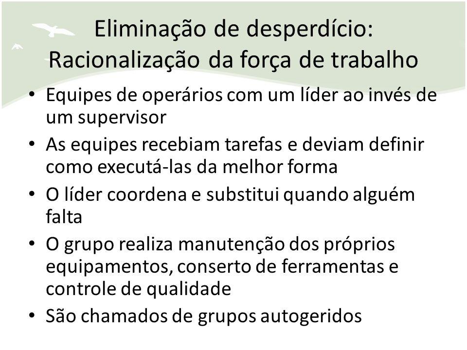 Eliminação de desperdício: Racionalização da força de trabalho Equipes de operários com um líder ao invés de um supervisor As equipes recebiam tarefas