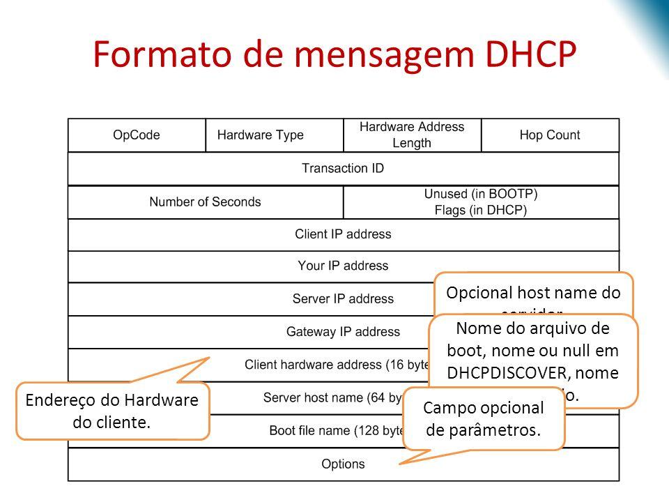 Endereço do Hardware do cliente. Opcional host name do servidor. Nome do arquivo de boot, nome ou null em DHCPDISCOVER, nome do diretório. Campo opcio