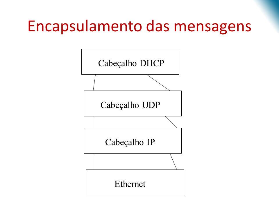 Encapsulamento das mensagens Cabeçalho DHCP Cabeçalho UDP Cabeçalho IP Ethernet