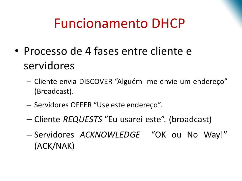 Processo de 4 fases entre cliente e servidores – Cliente envia DISCOVER Alguém me envie um endereço (Broadcast). – Servidores OFFER Use este endereço.