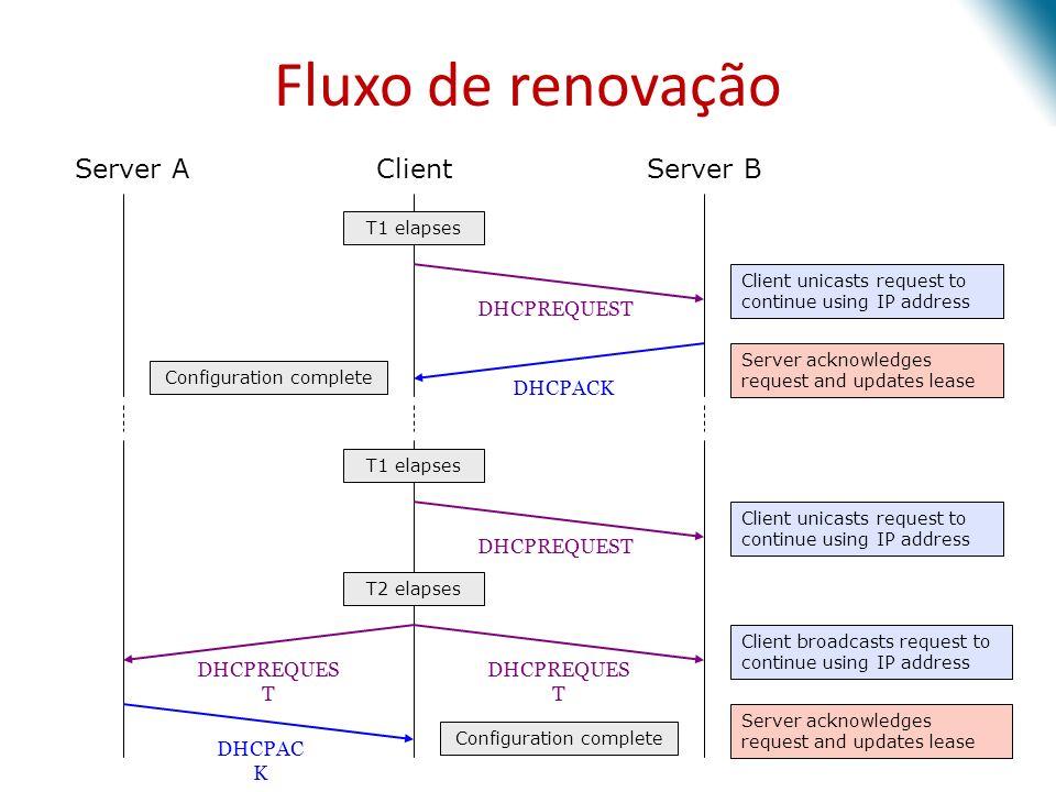 Fluxo de renovação Server AClientServer B Client unicasts request to continue using IP address DHCPREQUEST Server acknowledges request and updates lea