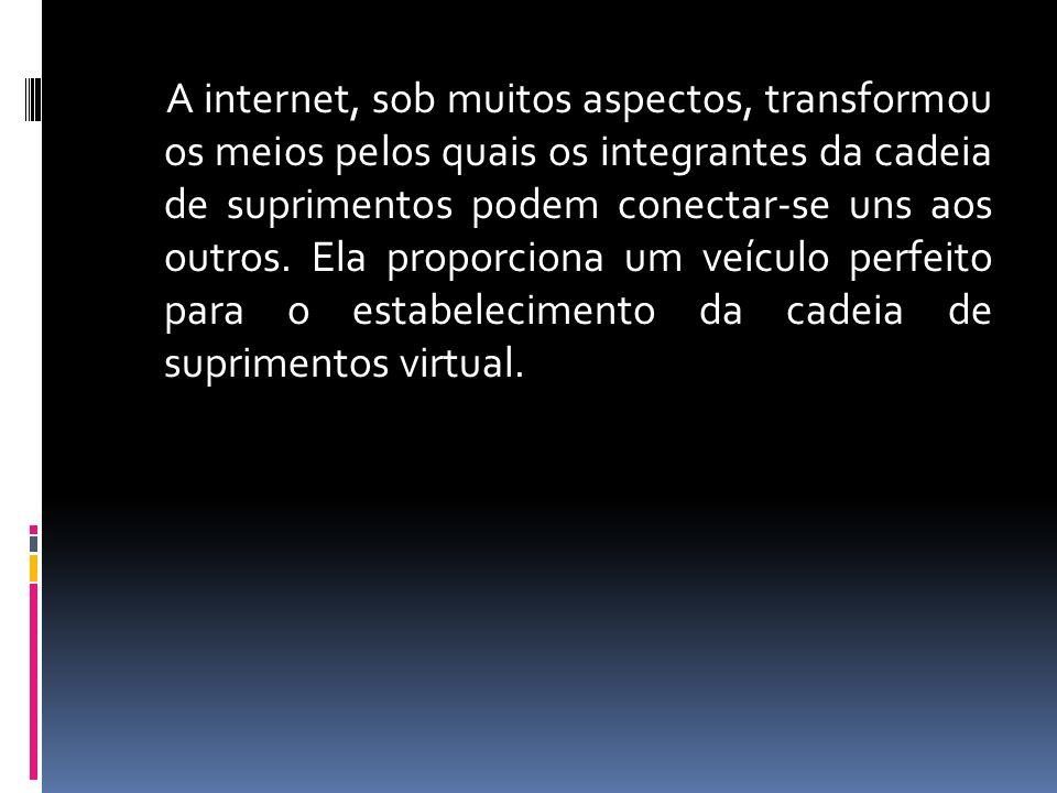 A internet, sob muitos aspectos, transformou os meios pelos quais os integrantes da cadeia de suprimentos podem conectar-se uns aos outros.
