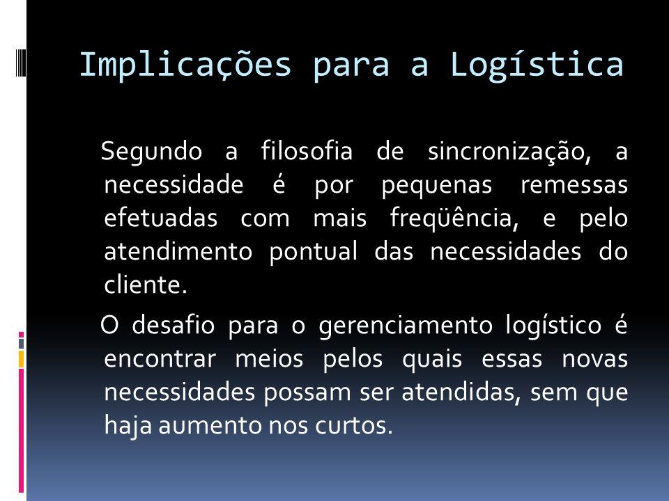 Implicações para a Logística Segundo a filosofia de sincronização, a necessidade é por pequenas remessas efetuadas com mais freqüência, e pelo atendimento pontual das necessidades do cliente.
