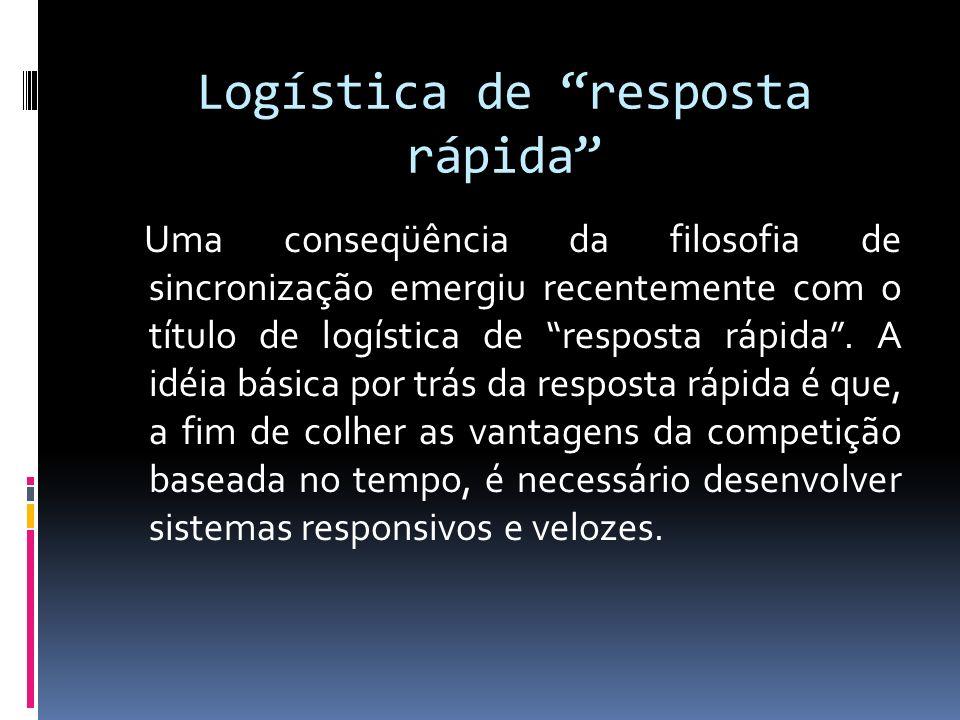 Logística de resposta rápida Uma conseqüência da filosofia de sincronização emergiu recentemente com o título de logística de resposta rápida.