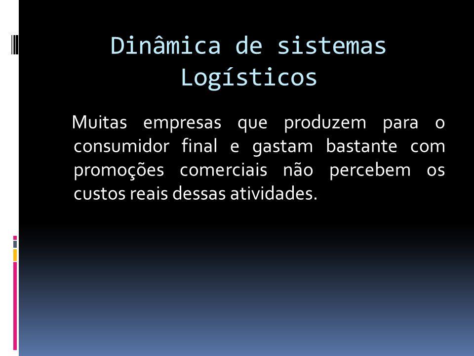 Dinâmica de sistemas Logísticos Muitas empresas que produzem para o consumidor final e gastam bastante com promoções comerciais não percebem os custos reais dessas atividades.