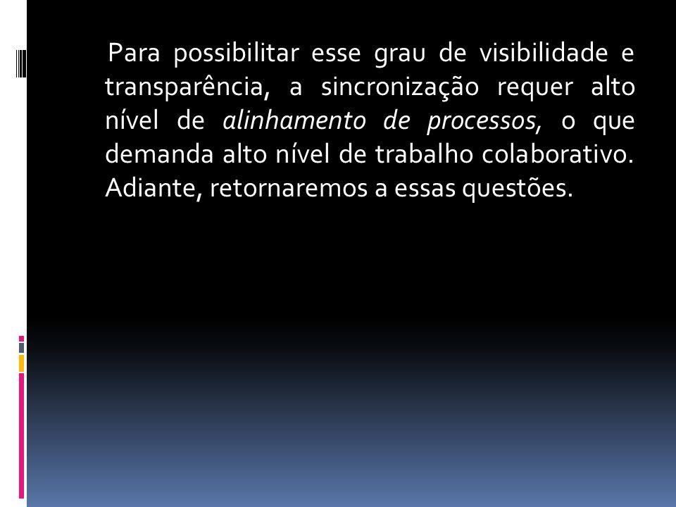 Para possibilitar esse grau de visibilidade e transparência, a sincronização requer alto nível de alinhamento de processos, o que demanda alto nível de trabalho colaborativo.