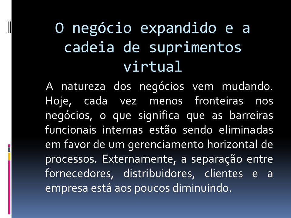 O negócio expandido e a cadeia de suprimentos virtual A natureza dos negócios vem mudando.